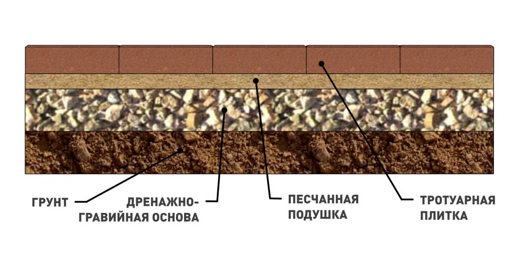 shema_ukladki.png